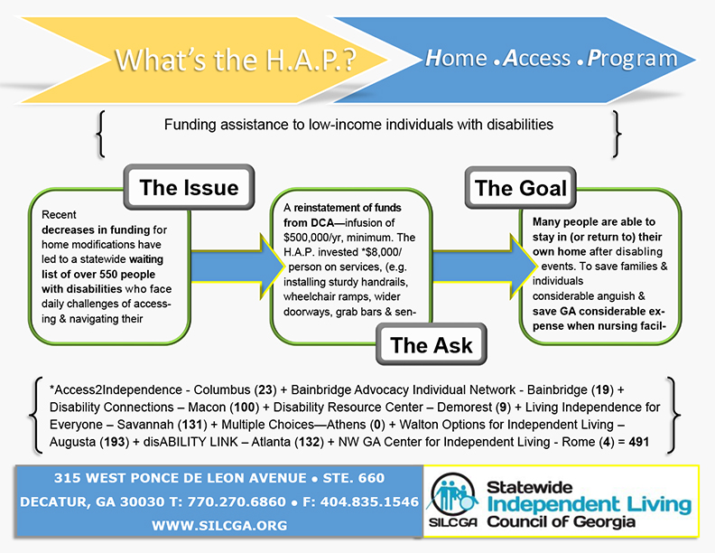 Infograph on Home Access Program